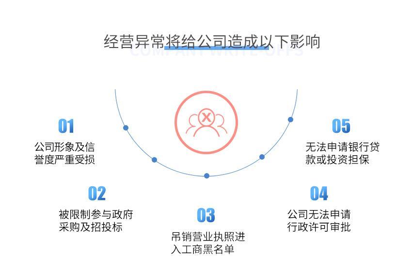 公司解除异常图2