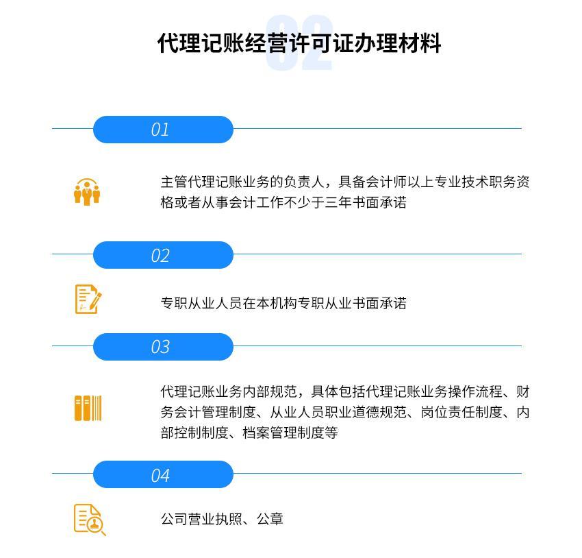 代理记账经营许可证图3