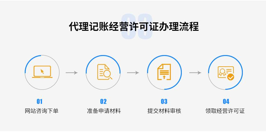 代理记账经营许可证图4
